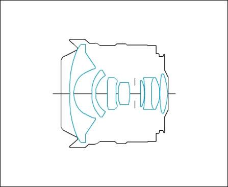8鱼眼镜头结构图